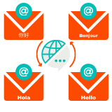 Multilingual Email Campaigns