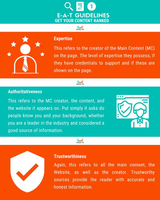 E-A-T Guidelines Google SEO